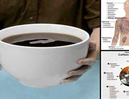 ce-qui-arrive-lorsque-vous-buvez-trop-de-cafe